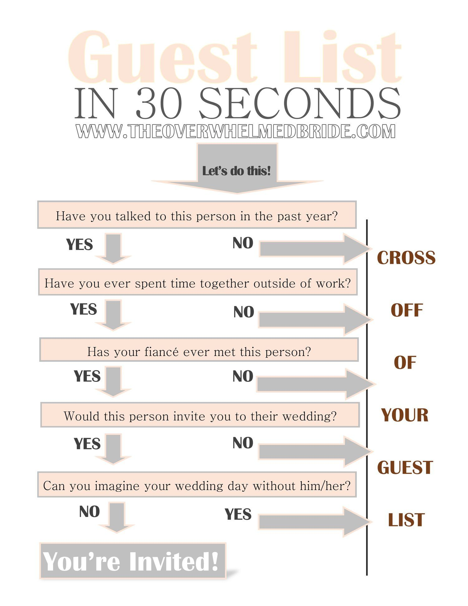 Wedding Timeline Checklist.Wedding Planning Timeline Checklist The Overwhelmed Bride Blog
