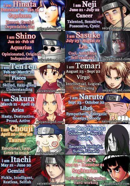 Anime For Anime Character Zodiac Signs Anime Horoskop Naruto Lustig Anime Naruto