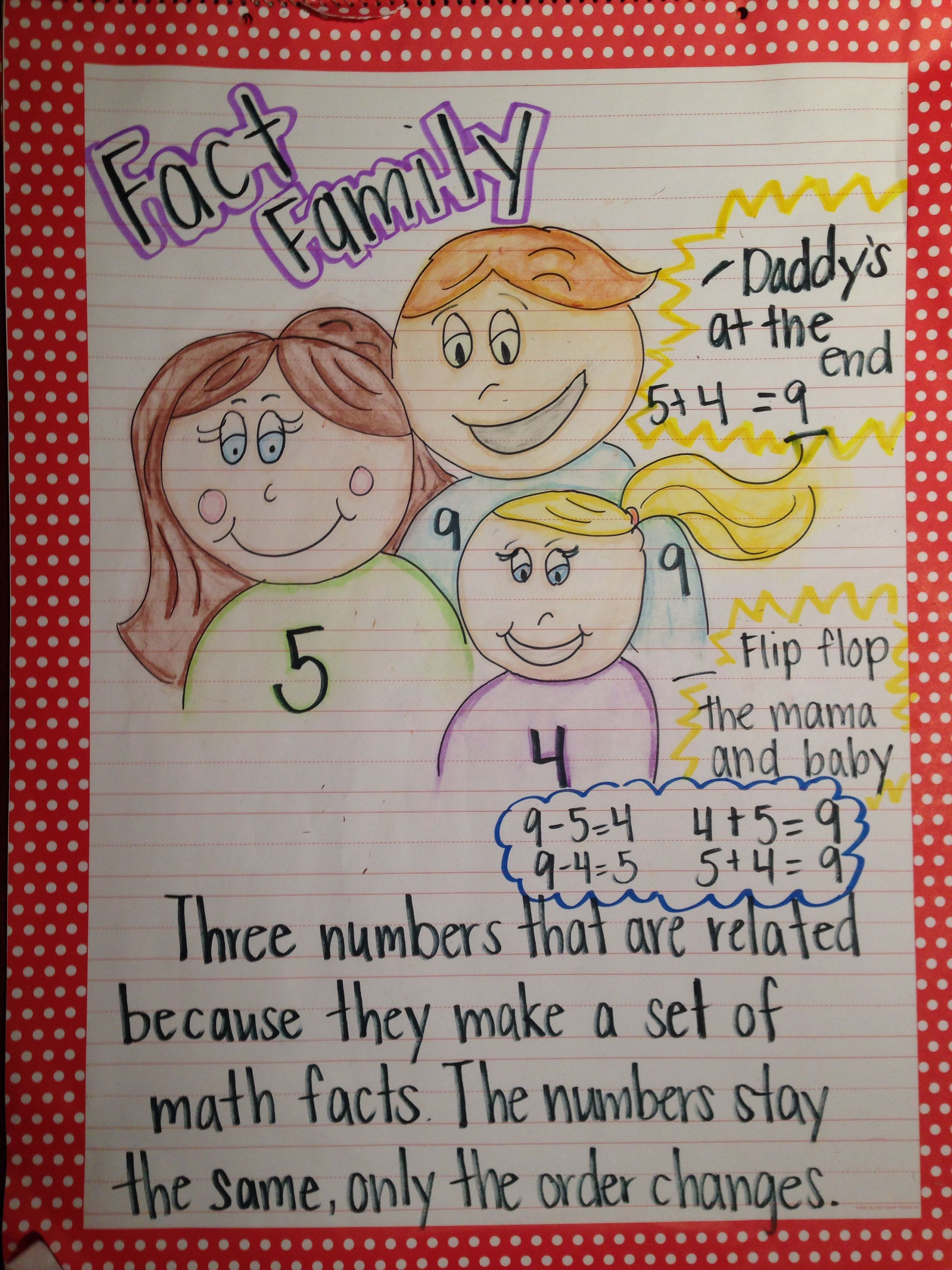 My Fact Family Anchor Chart
