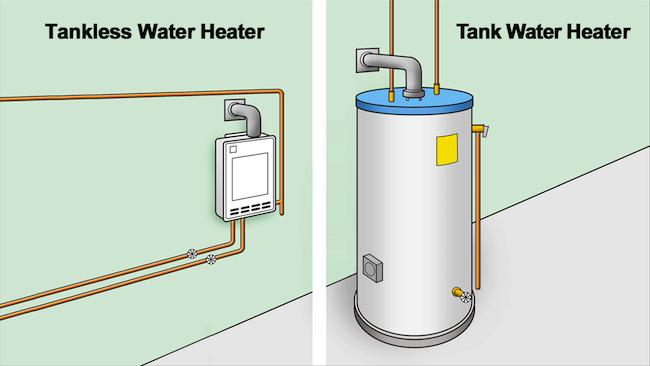 Suspended Medium Water Heater Installation Tankless Water Heater Water Heater