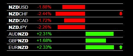 Http www forexearlywarning com the forex heatmap alerts