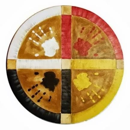 medicine wheel quotred or yellow black or white they are