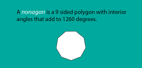 Math Facts A Nonagon Is A 9 Sided Polygon With Interior Angles That