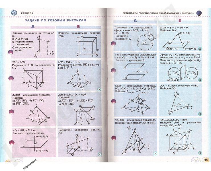 Тесты по истории 10 класс к учебнику волобуева за14-17 век