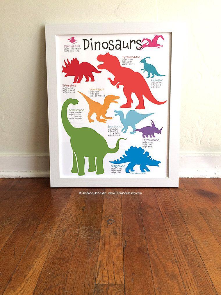 Dinosaur Nursery Art for boys, Dinosaur Poster Dinosaur