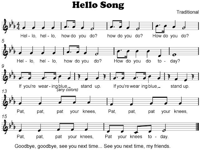 Beth\u0027s Music Notes Voices - Like the whole post - and the
