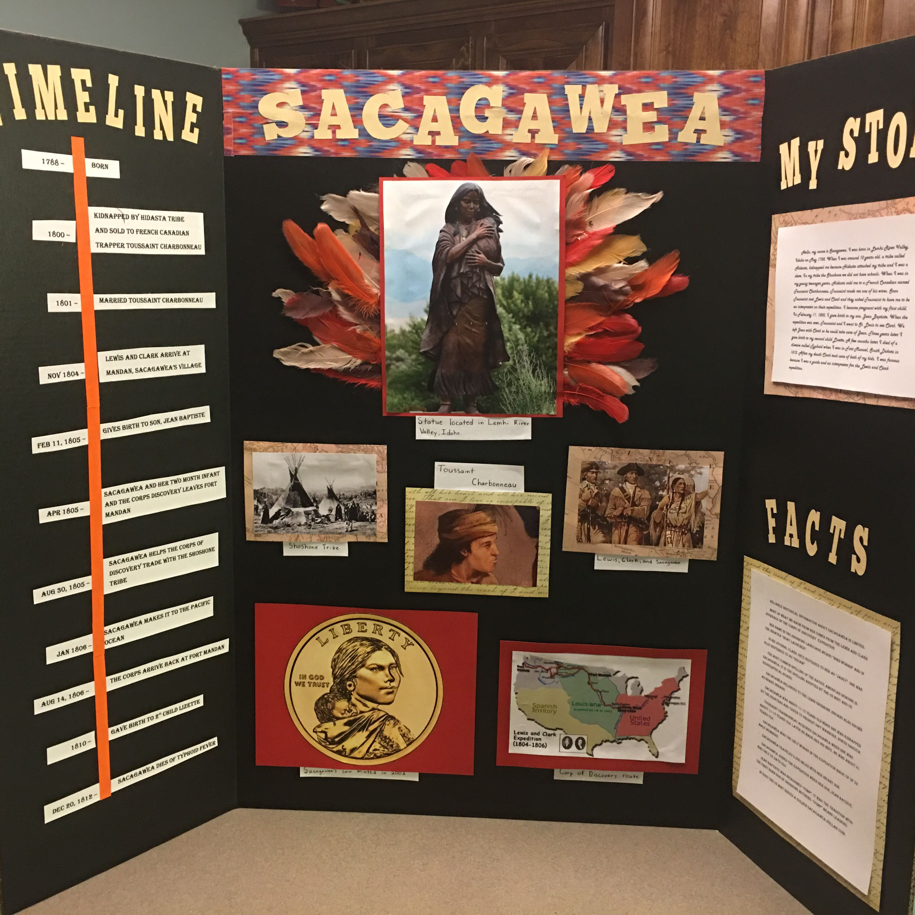 Wax Museum Presentation Board