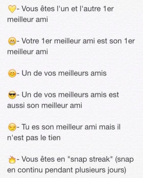 Maj Snapchat Voici La Signification Des Emojis A Cote De Vos Contacts Emoticone Signification Emoji Signification Signification