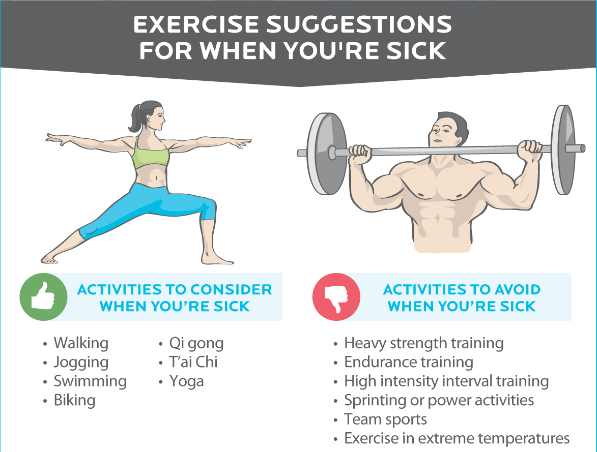 Should you exercise when sick? [Infographic] How to make