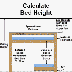 Loft Bed Height Calculator Kids Loft Beds Bunk Beds Loft Bed