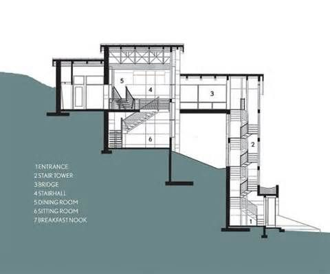 Image result for house on a steep slope | [()|\|T/-\i ...