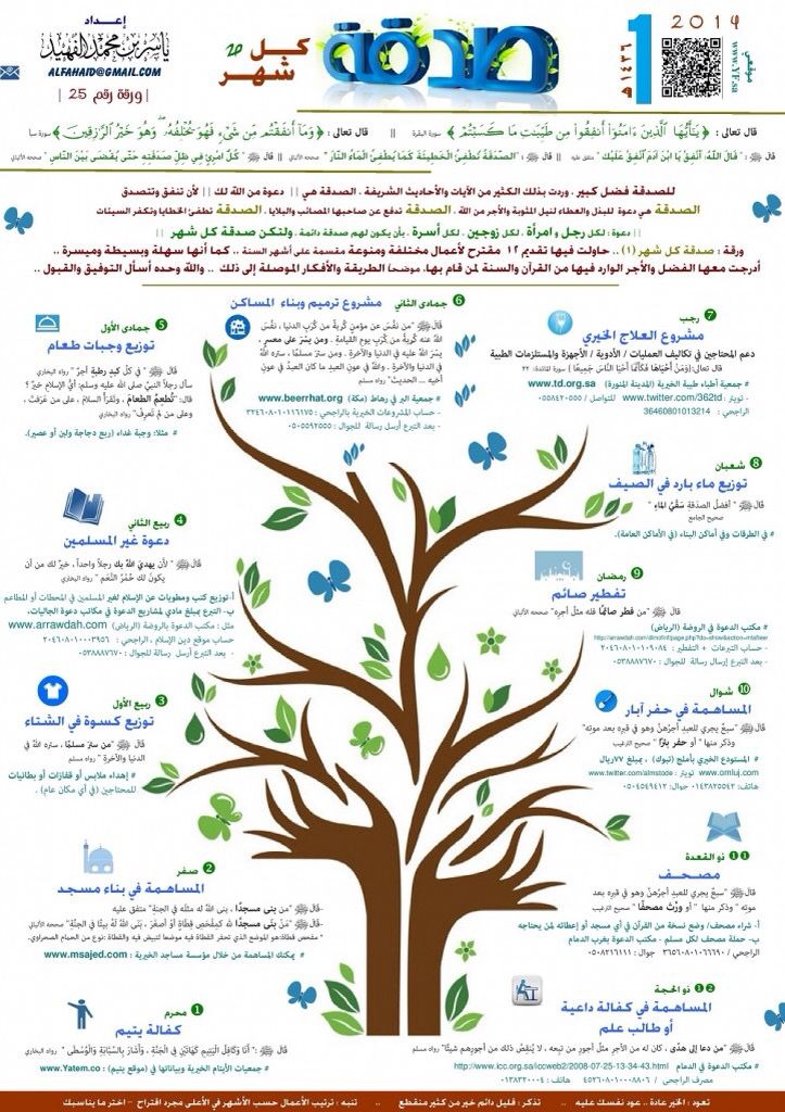 Pin By Muslim Smi E100 On Islam Quotes Plants Quotes Islam
