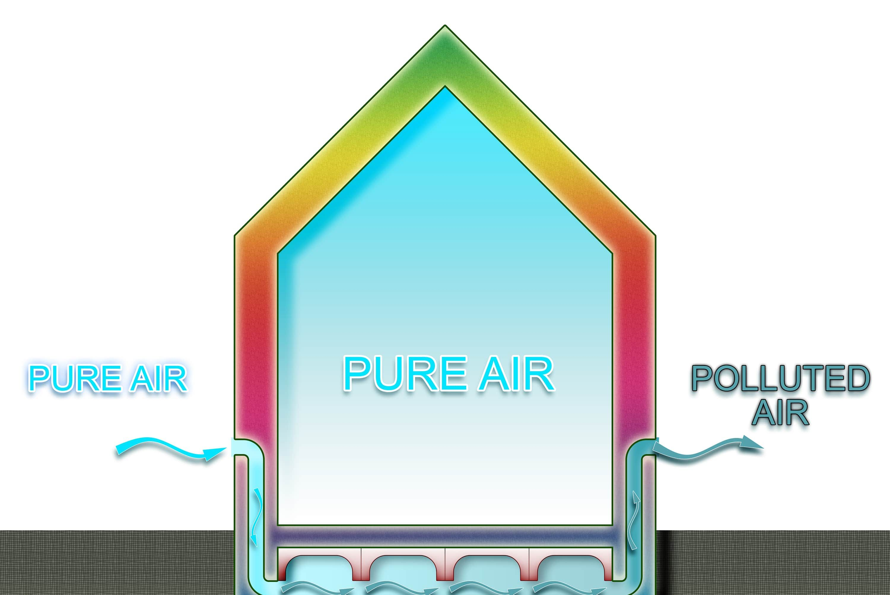 Radon in Your Home Symptoms, Mitigation Systems & Cost