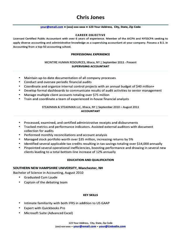 Resume Objective Templates Professional Career Examples General For Cashier