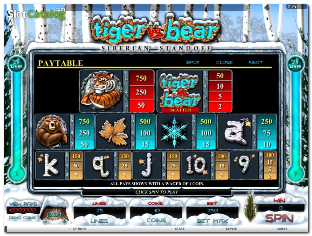 Free Daily Online Slot Tournaments