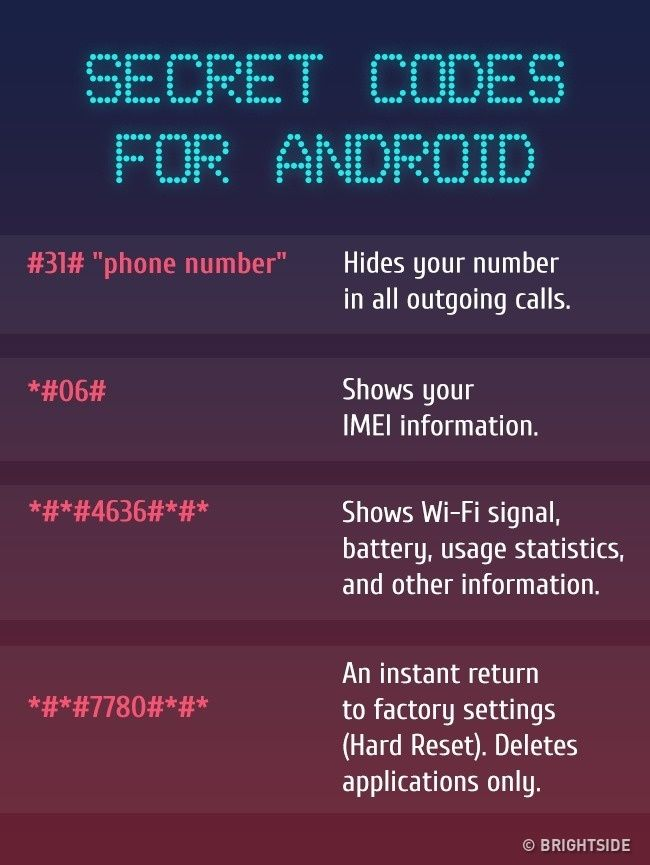 These Secret Codes Can Show You the Hidden Functions of
