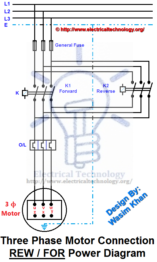 REV / FOR ThreePhase Motor Connection Power and Control