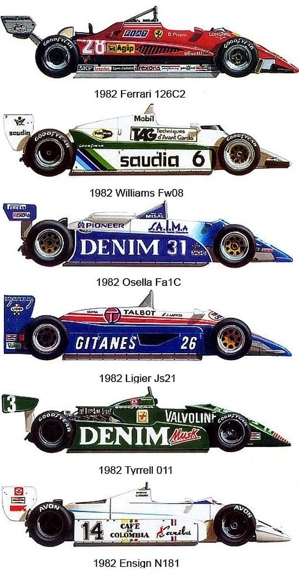 Formula 1 On Dish Network