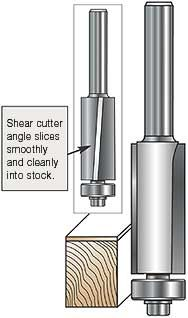Mlcs Shear Angle Flush Trim Router Bits Flush Trim Router Bit