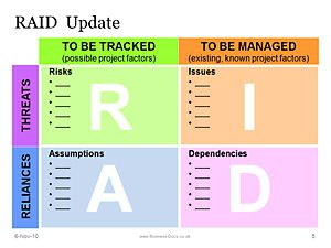 Project Status Report Template  Google Search  Dashboards