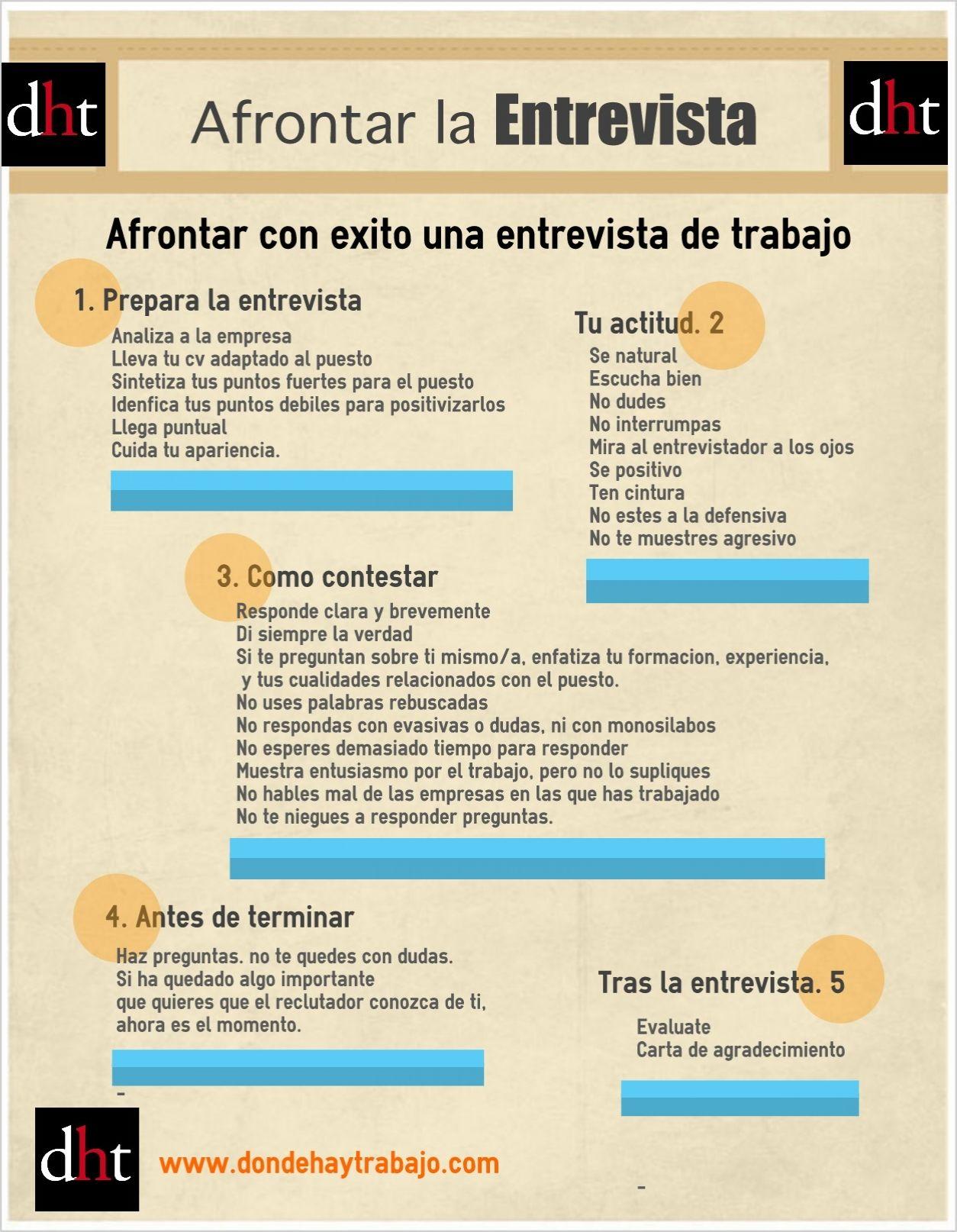 Cómo afrontar con éxito una entrevista de trabajo. #Infografía #OrientaciónLaboral
