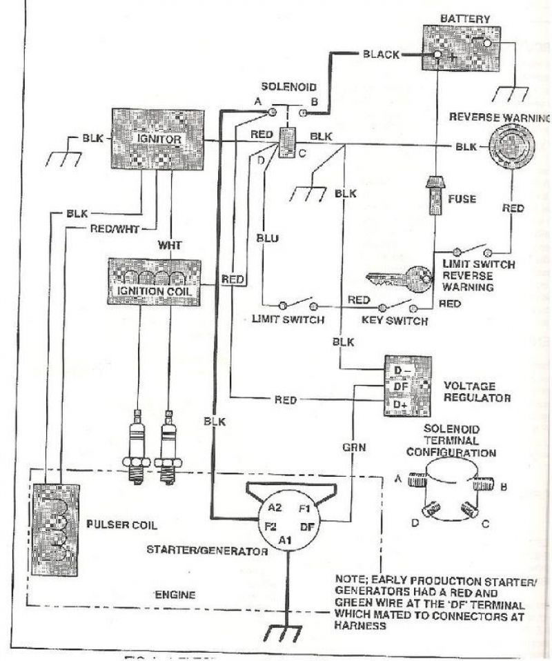 Pin by D. Gray on Golf Cart electrical diagrams in 2019
