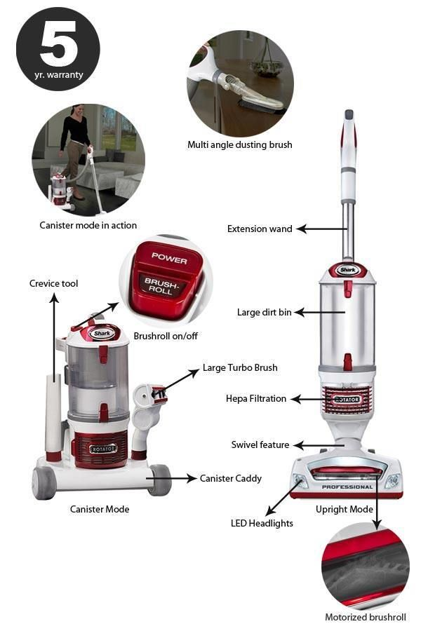 Shark Rotator Professional Lift Away Nv501 Review Vacuum