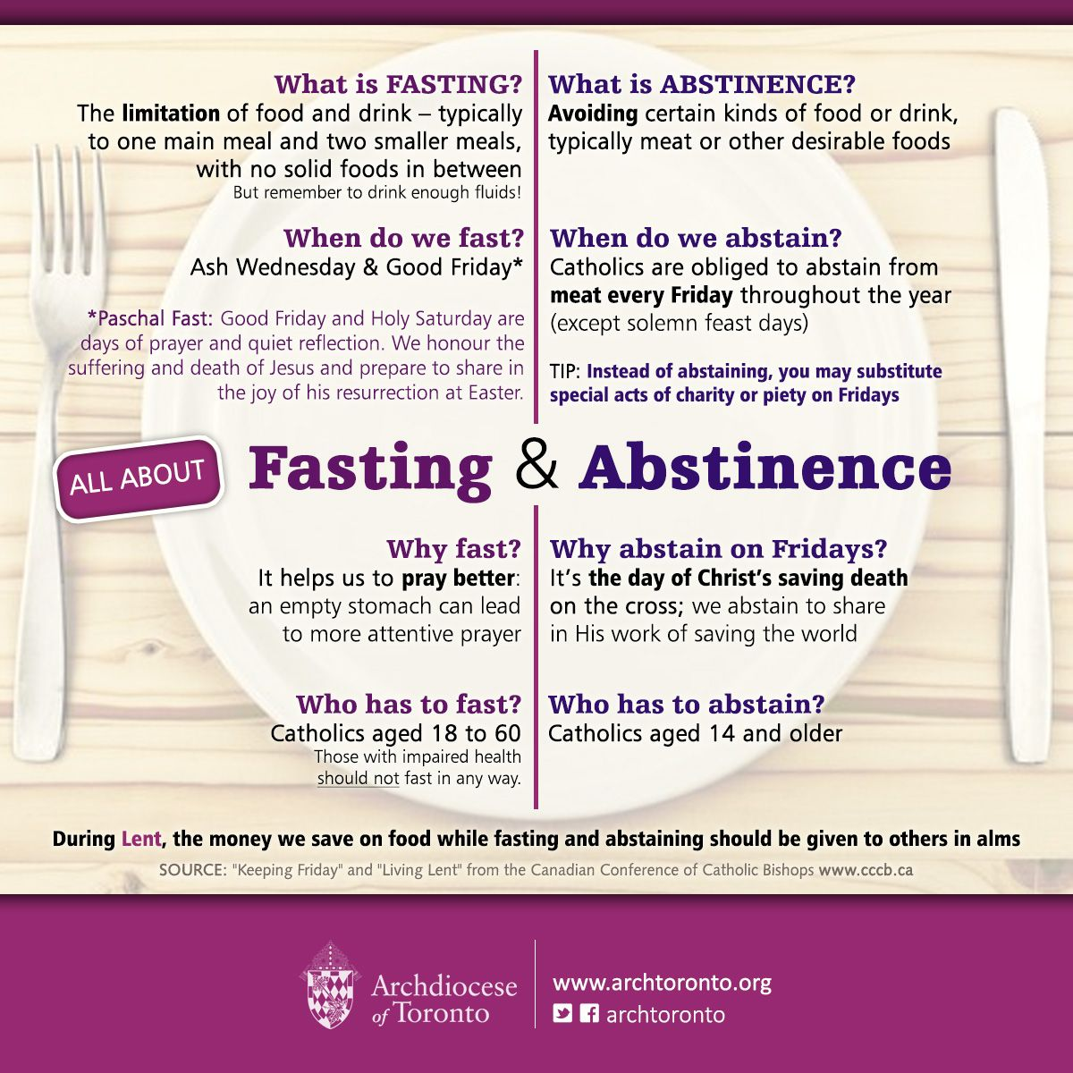 Image result for catholic fasting
