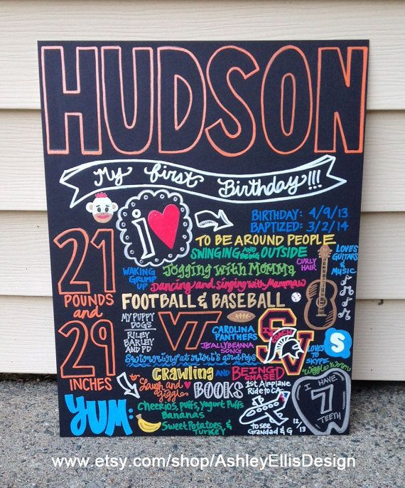 A 16 x 20 Custom Birthday Board is a fun and exciting way to showcase all of your childs unique sayings and favorite things you have observed