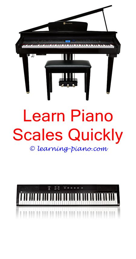 Learn To Play Piano Online With Keyboard Learn Piano