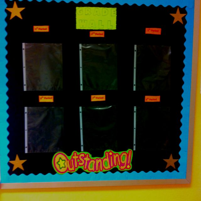 It's a basic bulletin board thats decorated how you like... It's a grade wall! Use sheet protectors to old the grade sheet. I plan to put updated grade sheets up every Monday.