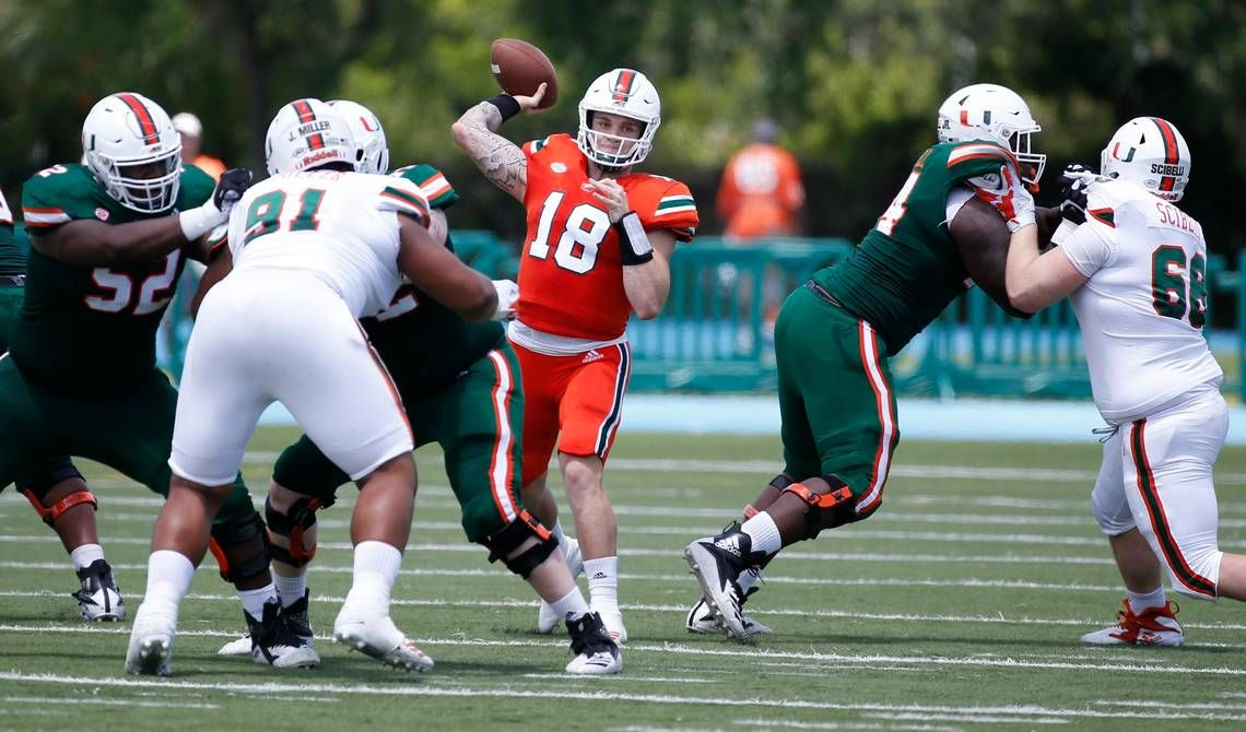 2019 Miami (FL) Football Season Preview Football, Miami