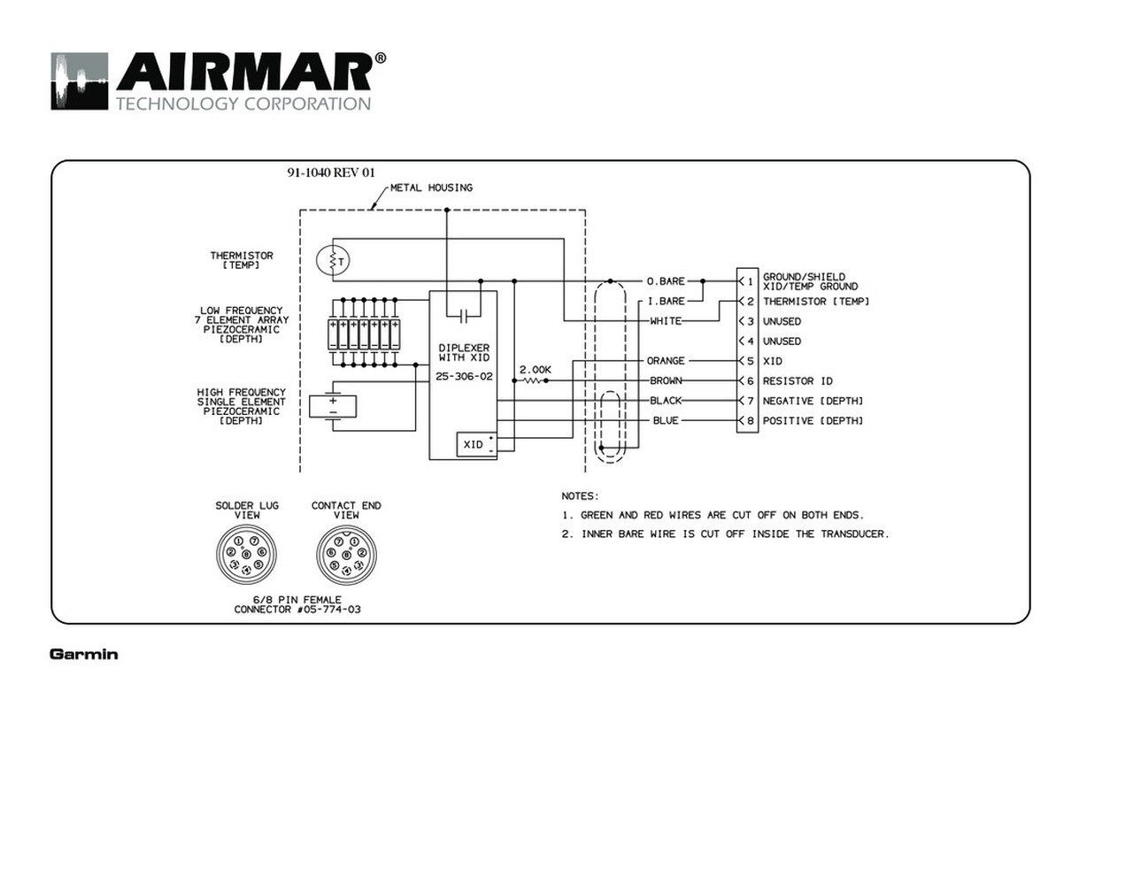 Gramin Wiring For Stricker 4 In 2020 Wire Cable Options Diagram