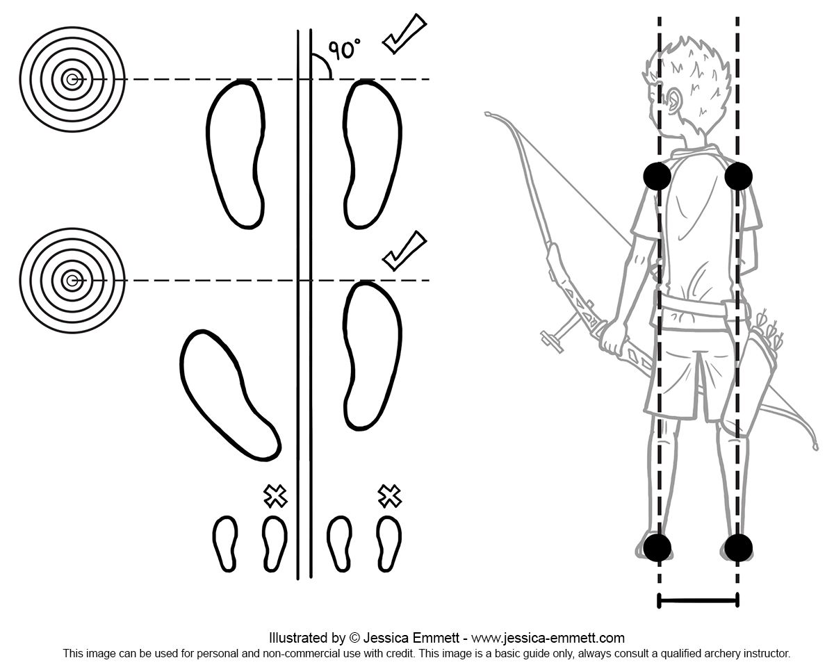 medium resolution of archery beginners recurve diagrams jessica emmett illustrations