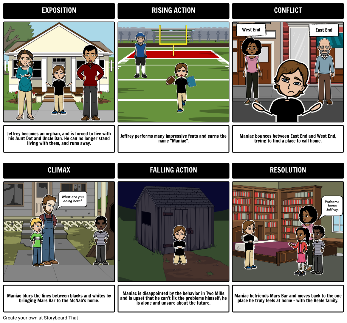 This Maniac Magee Summary  Lesson Plan Includes Storyboards For