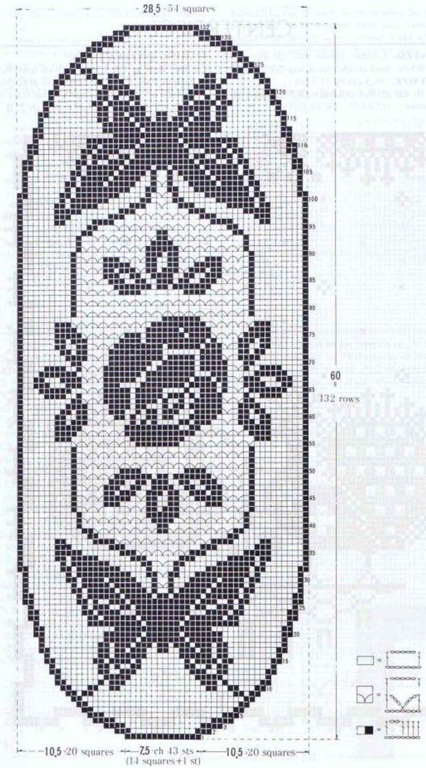 Chemins de table et leurs grilles gratuites au crochet - Napperon crochet grille gratuite ...