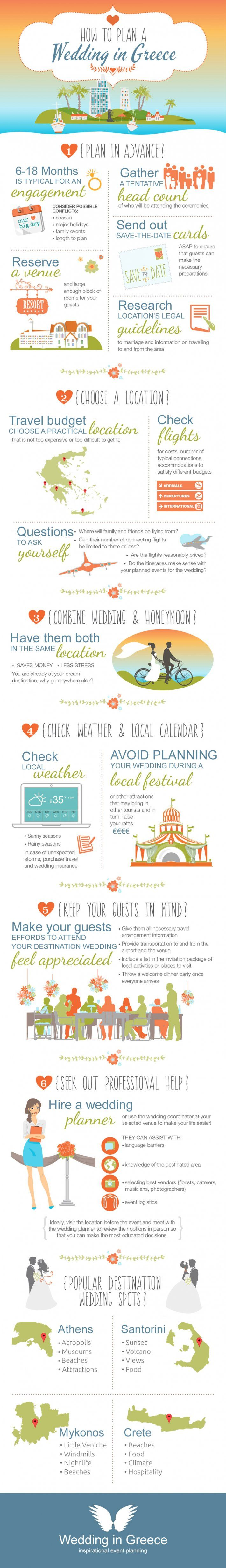 How to plan a wedding in Greece - infographic - https://weddingingreece.com/how-to-plan-a-wedding-in-greece-infographic/