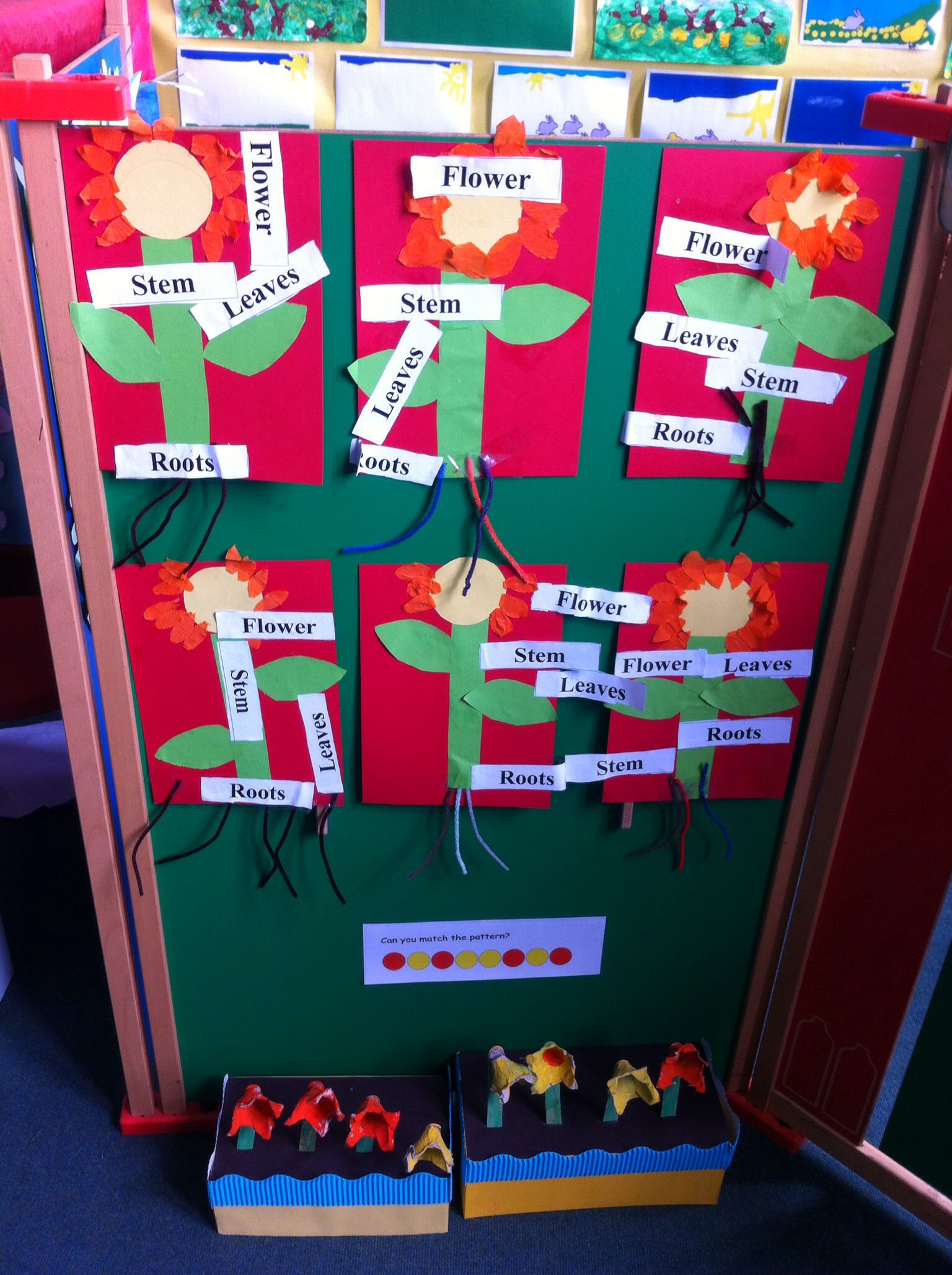 Label the parts of a plant team work game !   Parts of a ...