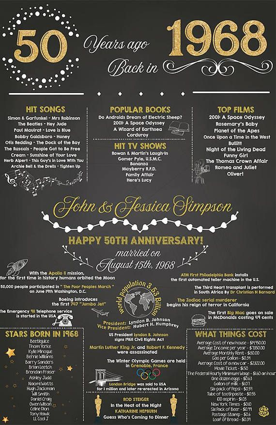 50th Anniversary Gifts 1968 Anniversary Poster 50 Years Ago In