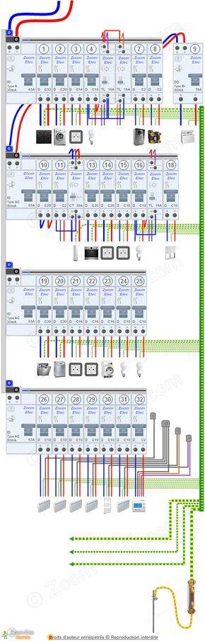 Schéma d\u0027installation, de montage et de raccordement d\u0027un tableau - Plan Electrique Salle De Bain