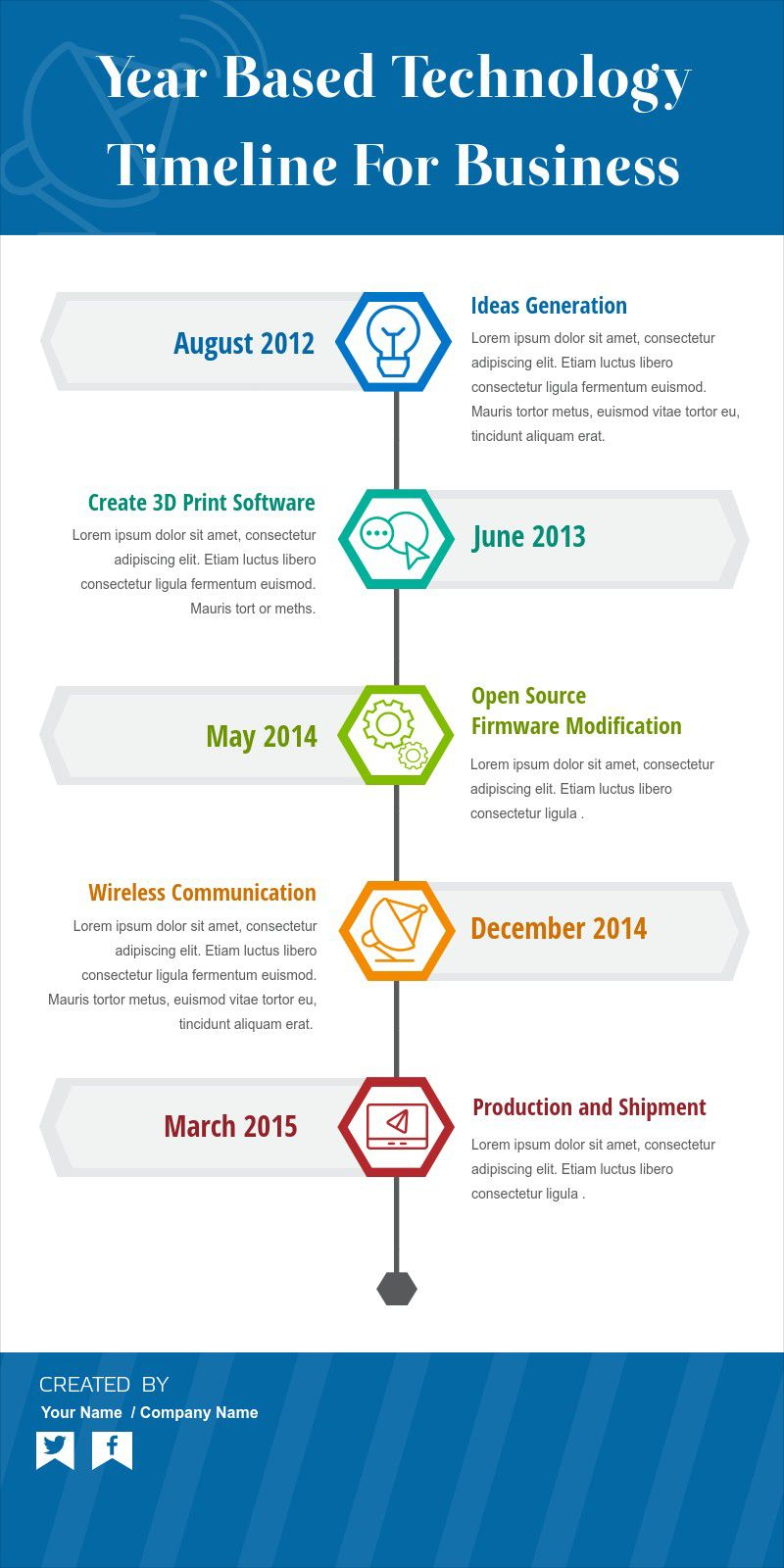 Infographic Timeline Templates You Can Use In Visme  Infografias
