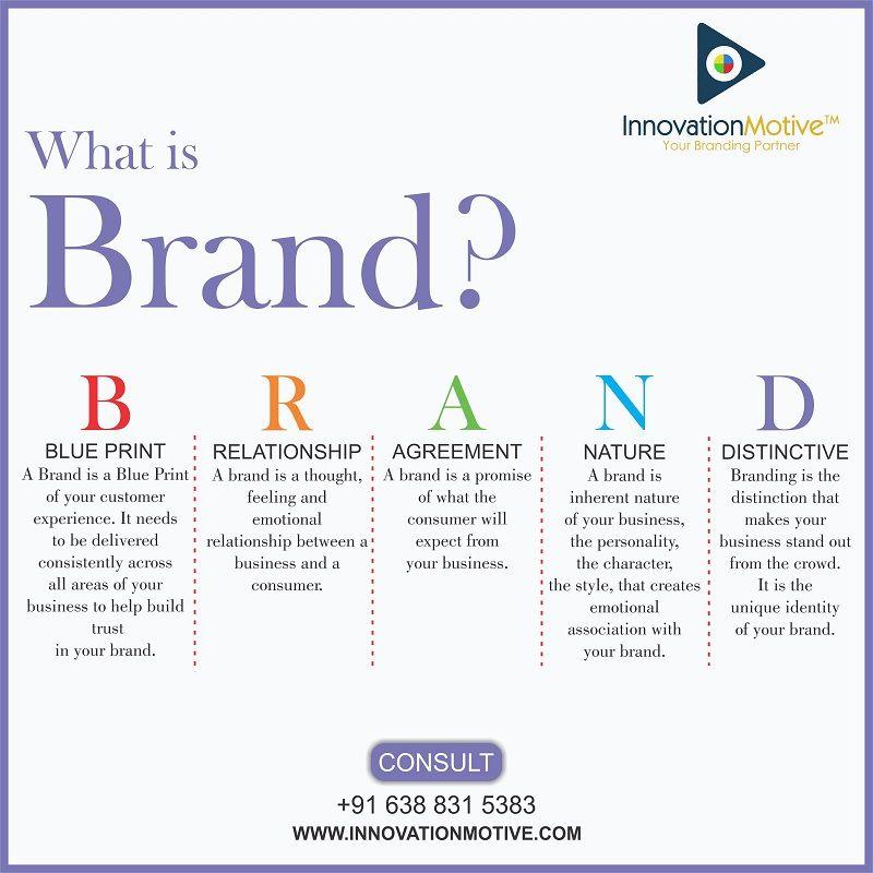 Pin On Branding Agency In Varanasi