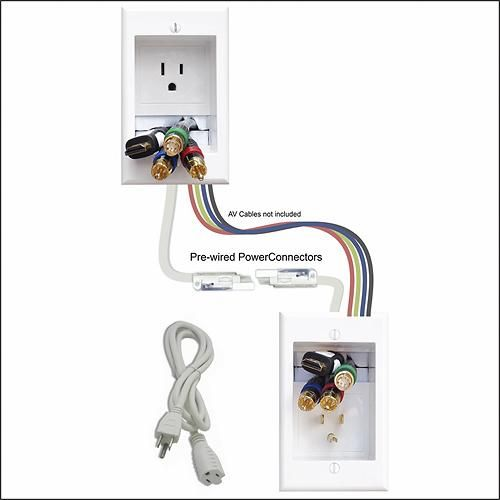 Best Buy Powerbridge In Wall Power And Cable Management Kit For Most Wall Mounted Hdtvs White One Ck Cable Management Wall Wall Mounted Tv Cable Management System