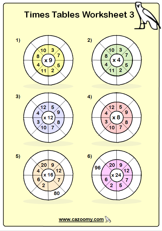 Times Tables Worksheets | Cazoomy | Times tables worksheets