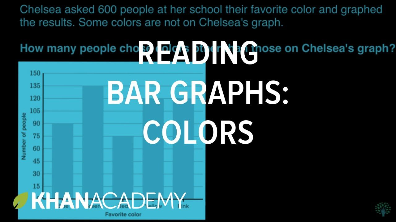 Interpreting bar graphs (colors) | Math | 3rd grade | Khan Academy ...