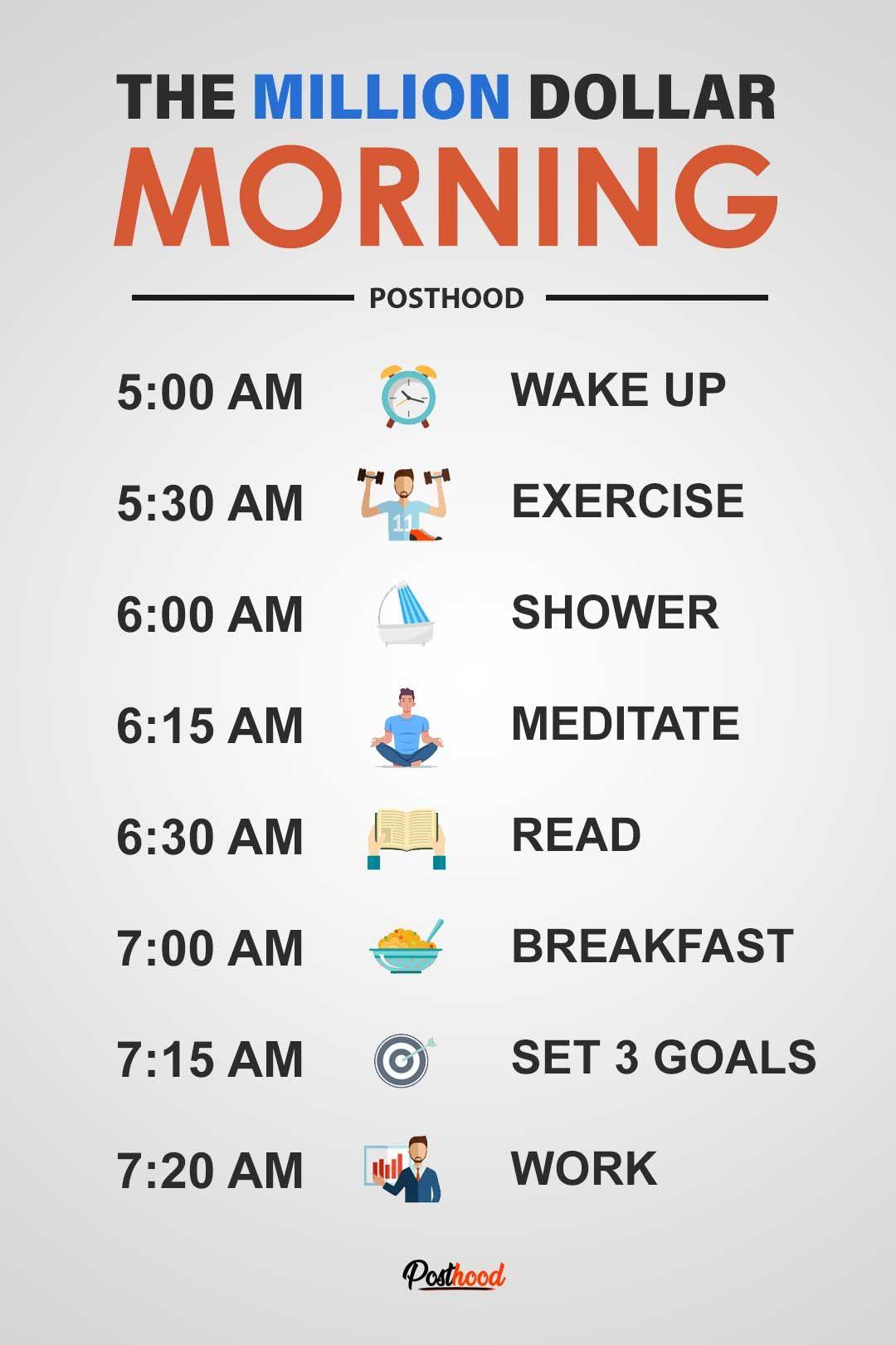 The Million Dollar Morning Routine
