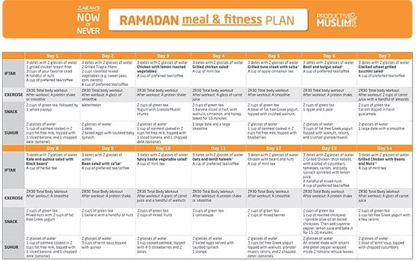 The Ramadan Nutrition and Workout Plan for Success: Women and Men