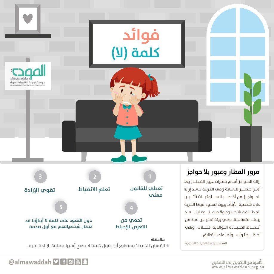 Pin By Almawaddah Society On انفوجرافيك توعوي Family Guy Fictional Characters Character