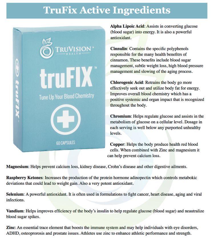 tru truHEALTH TruVision truFIX 2pills askme allin