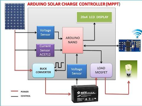 Play Video Welcome To My Solar Charge Controller Tutorials Series I Have Posted Two Version Of My Pwm Charge Controller If You A Arduino Solar Solar Charger